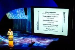 Jeffrey Heer vertailemassa tapoja visualisaatioiden kuvaamiseen.